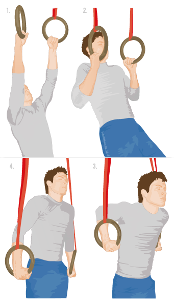 Ring Muscle-up